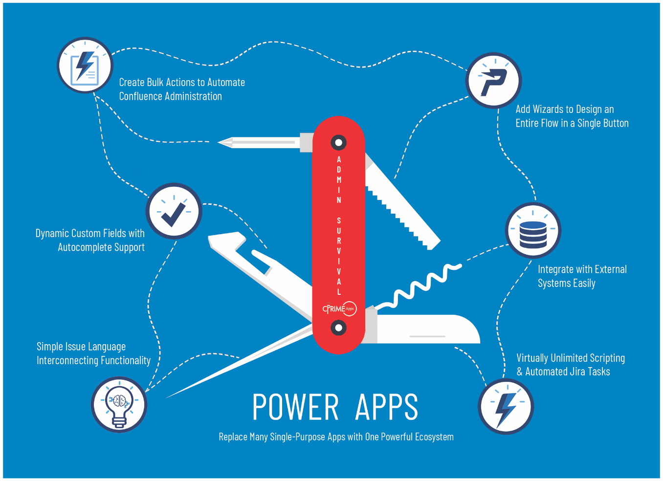cPrime Power Apps