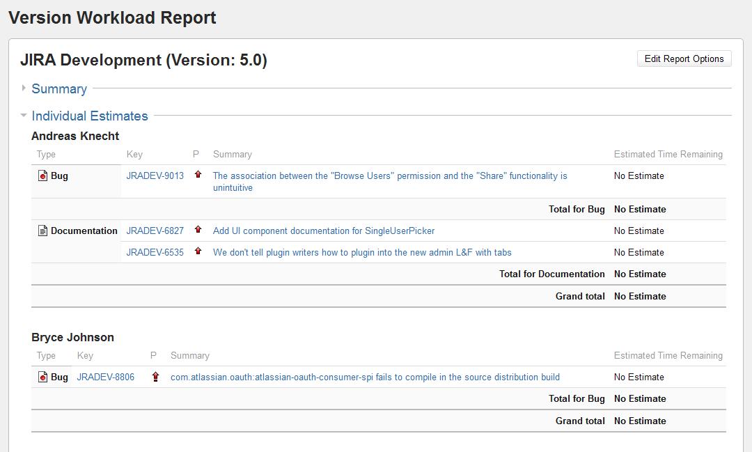 Jira Version workload report