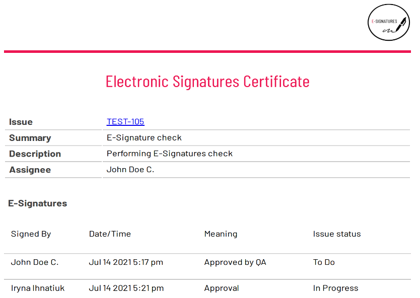 Electronic Signatures Certificate